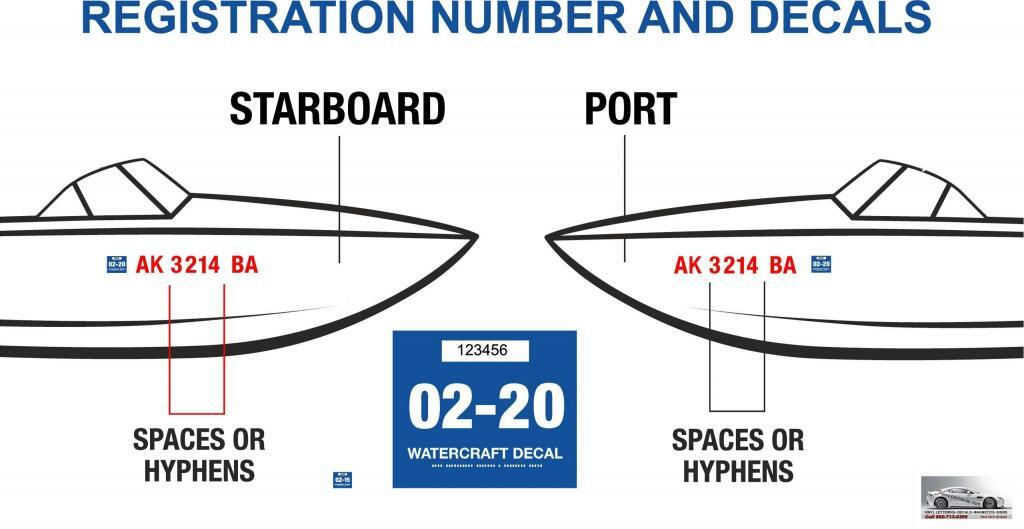 Alaska boat numbers decal display information