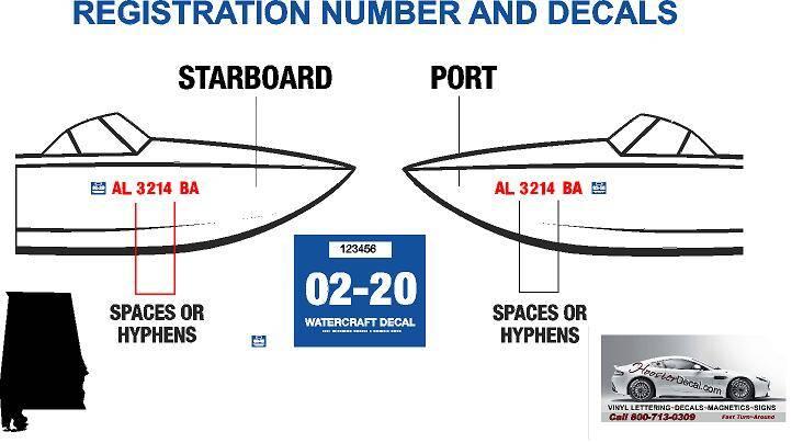 Alabama-Boat-Display-Laws