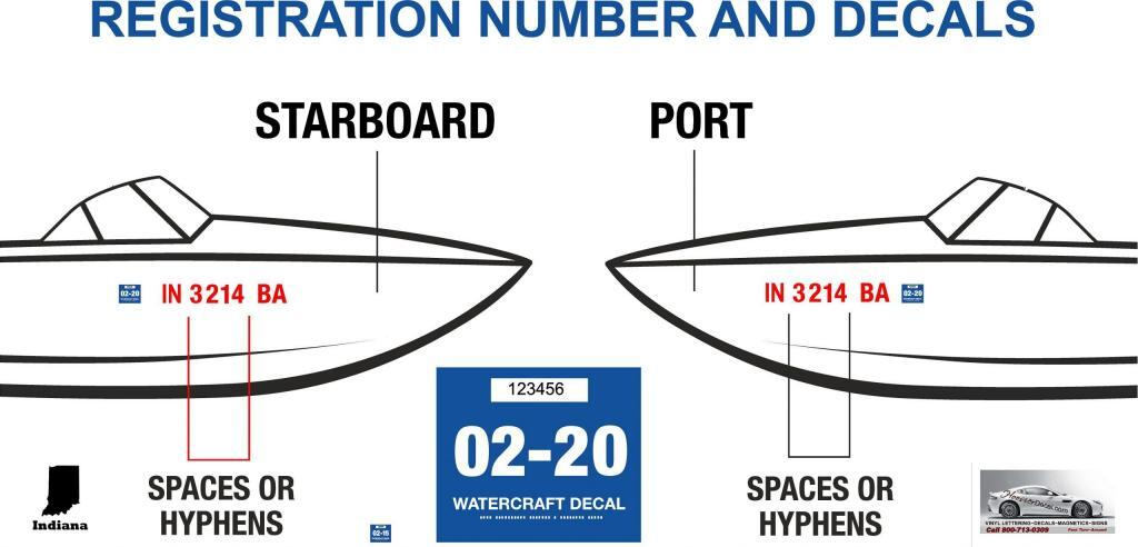Display Photo Of Indiana Boat Registration Number Requirements
