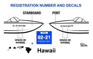 Hawaii-Boat-Display-Laws